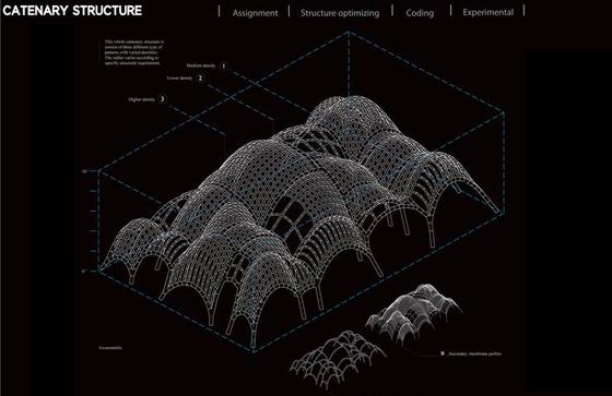 Catenary Structure Cancui