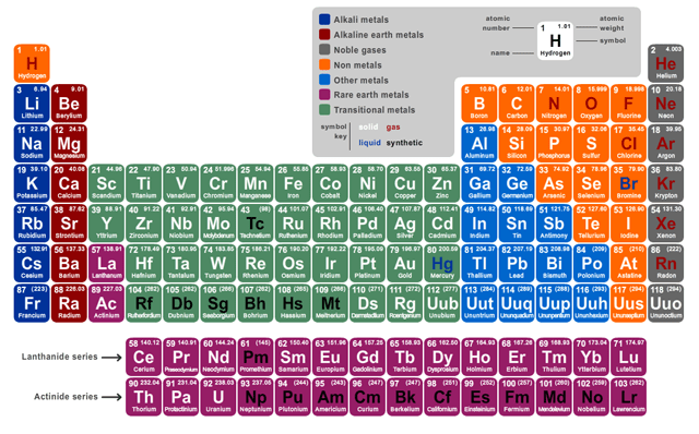 Interactive periodic table of elements with pictures periodic interactive periodic table of elements carolina stenstrom art urtaz Choice Image