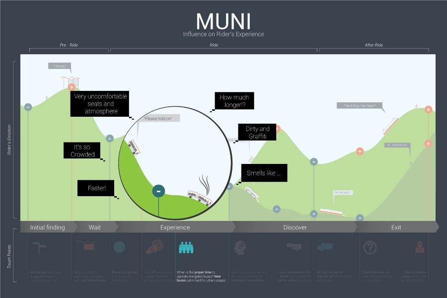 Journey Map Online Interactive Map Wallpapers Online Interactive Map - Journey map para minecraft 1 11 2