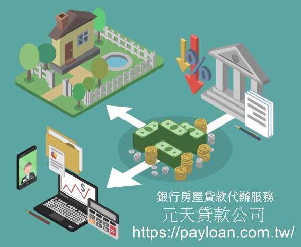 銀行貸款代辦元天貸款公司