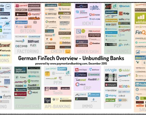 unbundling banks by paymentandbanking december 2