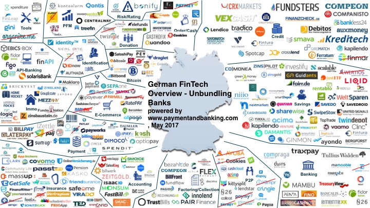 German FinTech Overview unbundling banks -active or not