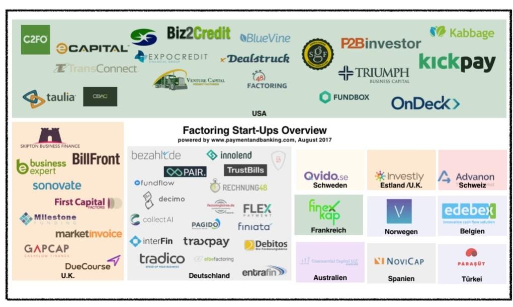 Infografik landscape factoring start-ups_Sep 2017