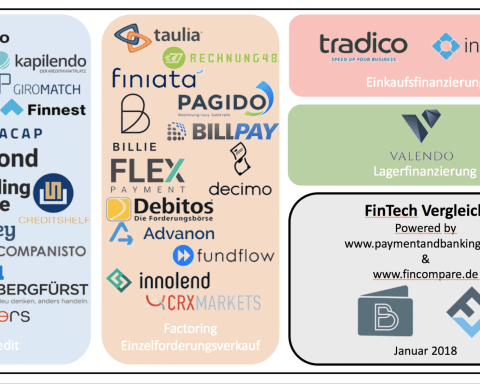 Infografik FinTech Vergleich FinCompare Januar 2018
