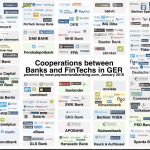Infografik Cooperations between banks and FinTechs _Stand: Januar 2018