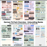German FinTech Overview - unbundling banks_ Stand: Januar 2018