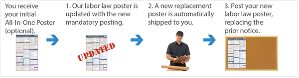 poster-replacement-solution-with-initial-poster-graphic_600