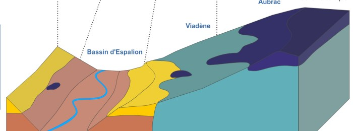Géologie du Nord Aveyron