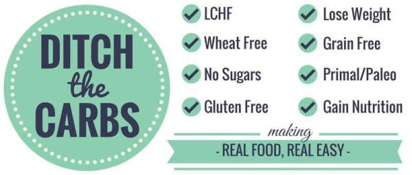 Ditch the Carbs Best Keto Low-Carb Recipes Logo