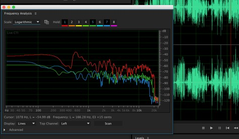 5 Tips for Cleaning Up Audio in Audition: Frequency Analysis Logarithmic