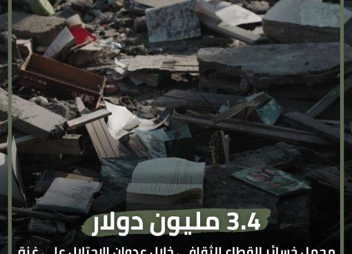 وزارة الثقافة: 3.4 مليون دولار مجمل خسائر القطاع الثقافي خلال عدوان الاحتلال على غزة