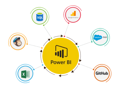 Power BI Consulting