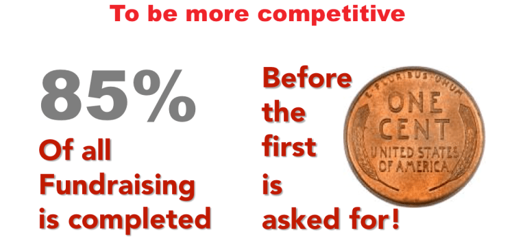 Who is responsible for fundraising?