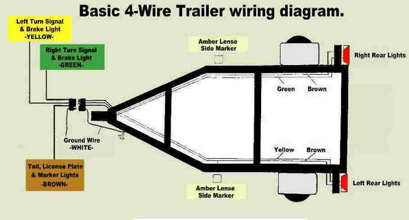 Wiring Basics And Keeping The Lights ON.