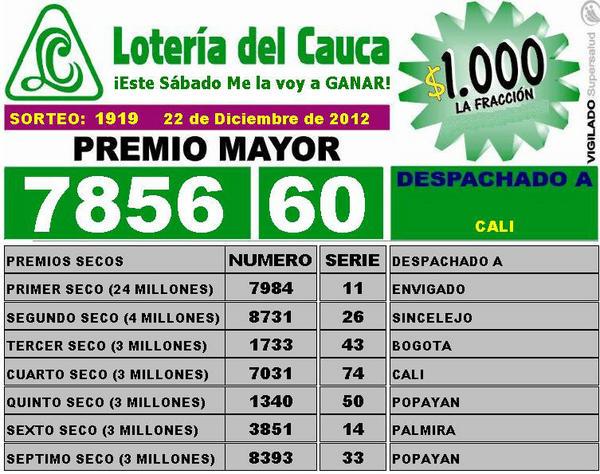 Resultados Lotería del Cauca 22 de diciembre de 2012