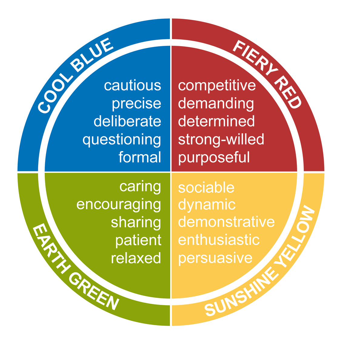 Insights On Twitter Which Colourenergy Are You Focusing