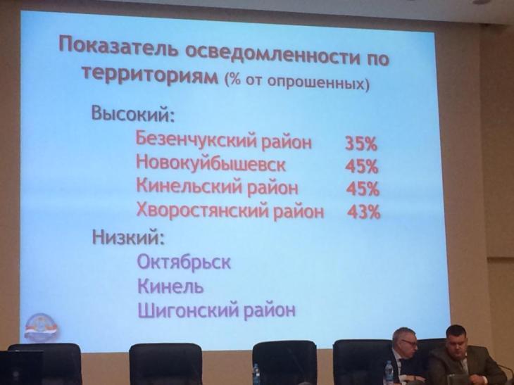 Районным советам Тольятти полномочия могут дать раньше ожидаемого?