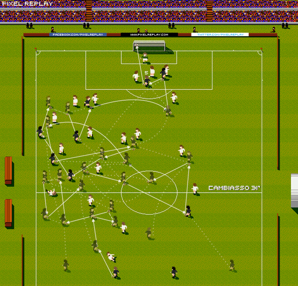 Image result for esteban cambiasso goal vs serbia 24 pass break down