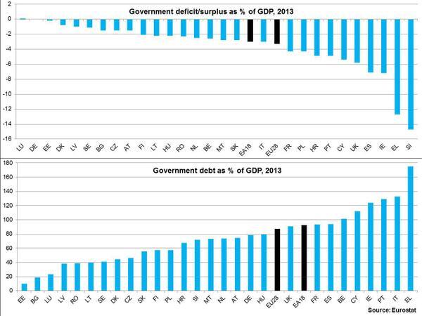 EUROSTAT: tutte le incoerenze vengono a galla