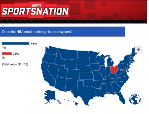 Espn asks if the nba needs to change its draft system ...