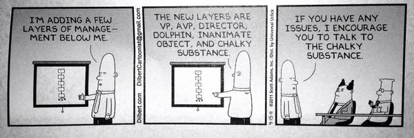 Image result for dilbert and the org chart