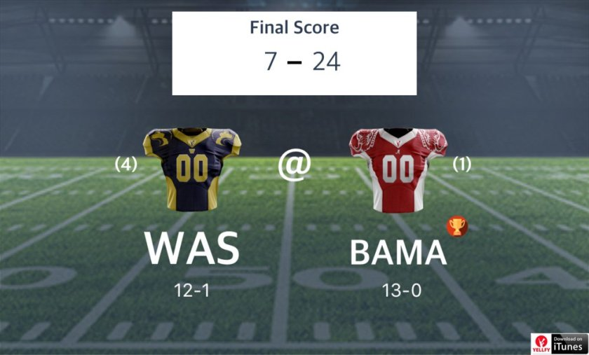 #UWvsBAMA #UW #BAMA so far #Yellfy #AI game winner picks are 10 for 12 🏈🏈🏈🏈🏈🏈 #c...