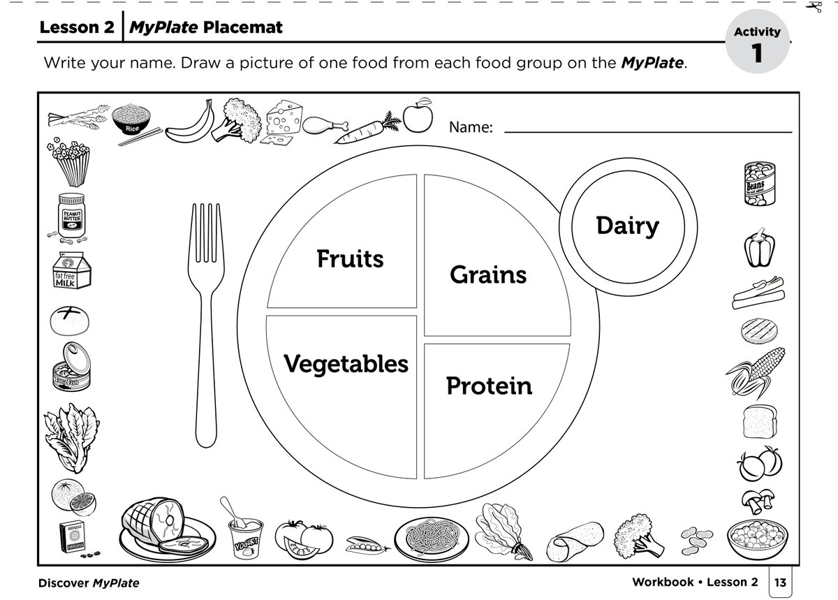 Usda Team Nutrition On Twitter Make A Myplate Placemat