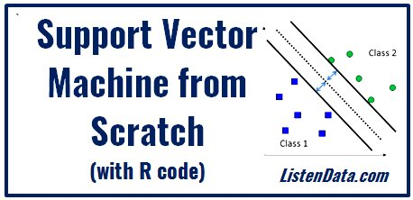 Learn Support Vector Machine (SVM) from Scratch in R | #MachineLearning #R #RT