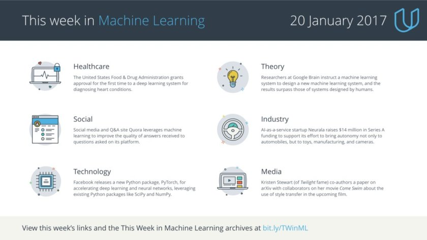 Creating software that learns how to learn — This Week in #machinelearning:  #ai