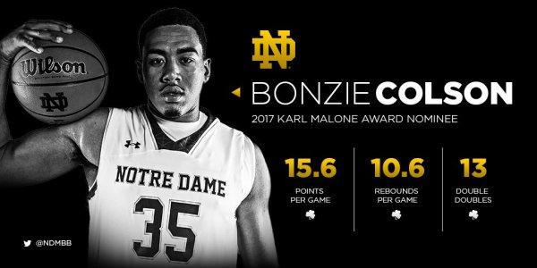 Notre Dame MBB (@NDmbb) | Twitter