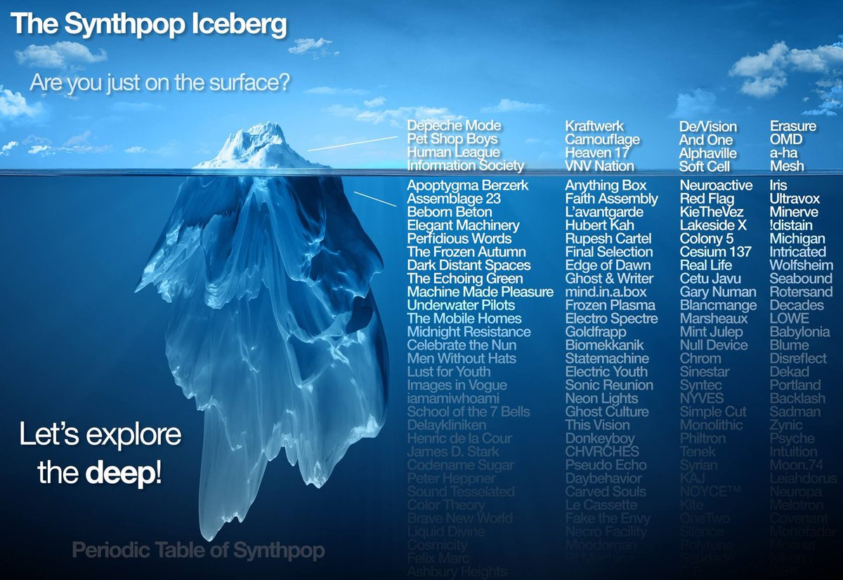 The Synthpop Iceberg