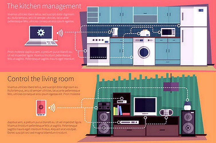 Why Fog Computing is the Killer App for the #IoT - on @rtinsights     #cloud @evankirstel
