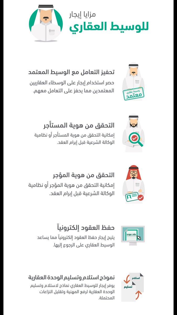 محمد V Twitter برنامج إيجار تعريفه نبذه عنه أهدافه