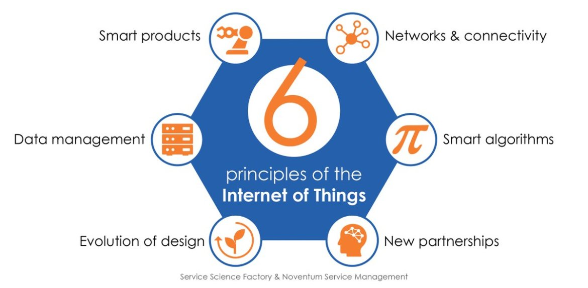 Using #DesignThinking to make your employees ready for the Internet-of-Things #IoT