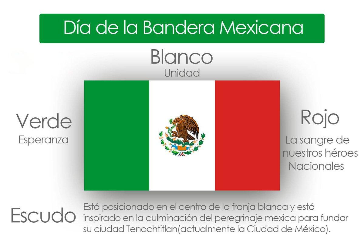 Verdadero Significado De Los Colores De La Bandera