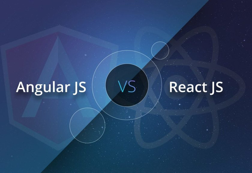 Comparing #AngularJS and #ReactJS for Development