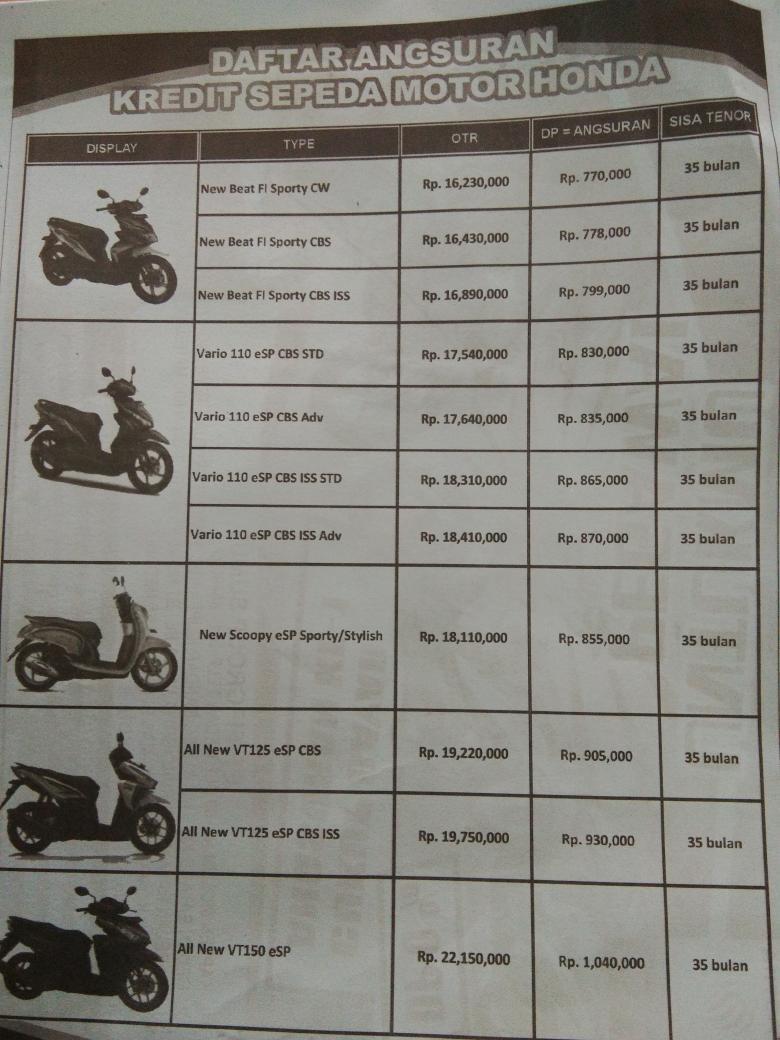 Kredit Sepeda Motor Honda Di Medan New Beat Street Esp Black Sukoharjo Mpm Mpmhondamedan Twitter