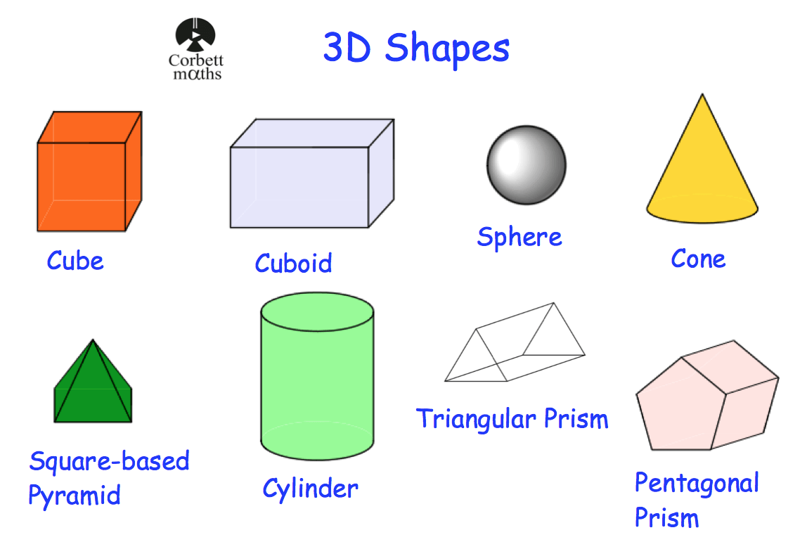 Corbettmaths On Twitter Names Of 3d Shapes If You Are