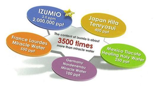 Izumio Air Hidrogen