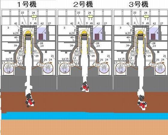 test ツイッターメディア - 【東京電力(株)福島第一原子力発電所の事故に係る1号機、2号機及び3号機の炉心の状態】https://t.co/phM2Foytdj …福島1Fからの核汚染は、東電には止められない。地球汚染へと拡大中。 https://t.co/34tnb67DR2