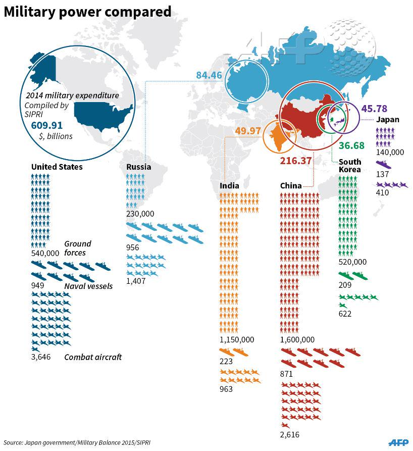 Tibet is the Key for Balance of Power in Asia. It is not Geometry. It is Geography that Matters. #TibetEquilibrium