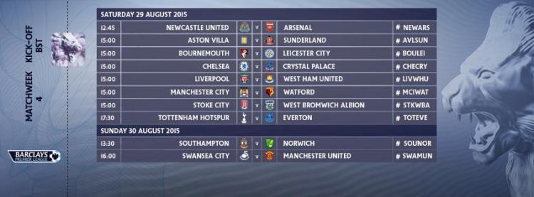 UEFA Champions League Football Scores - UEFA Champions ...