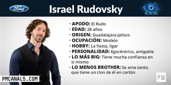 Israel Rudovsky - Participante Big Brother