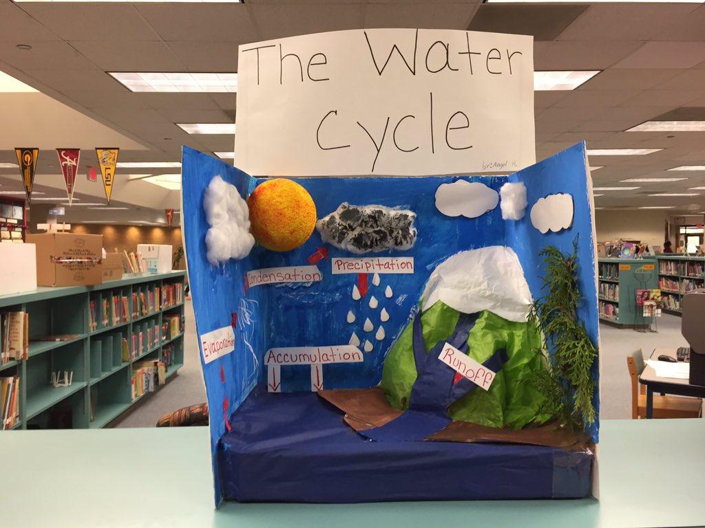 Boone Elementary On Twitter 2nd Grade Water Cycle Projects Look Amazing Aliefsciencerocks