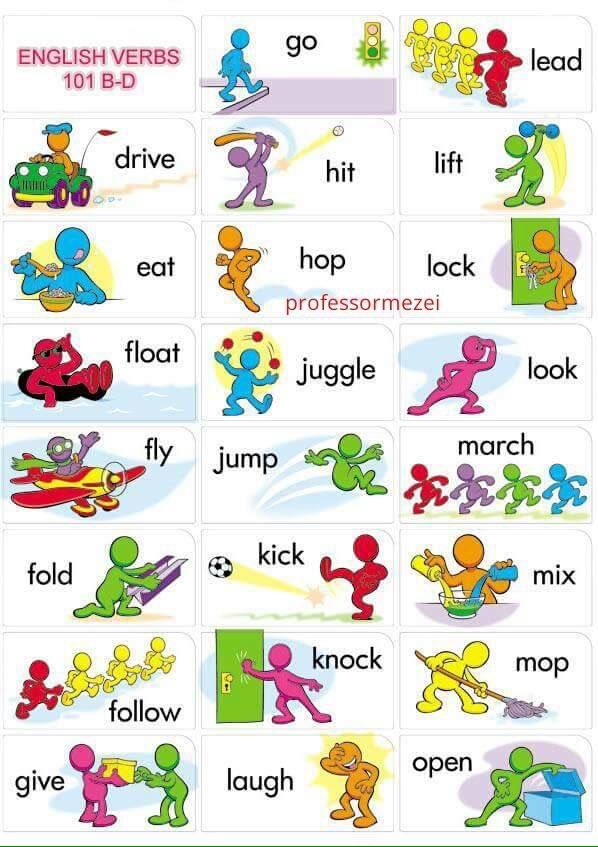 Verbos Lista Regulares Ingles En