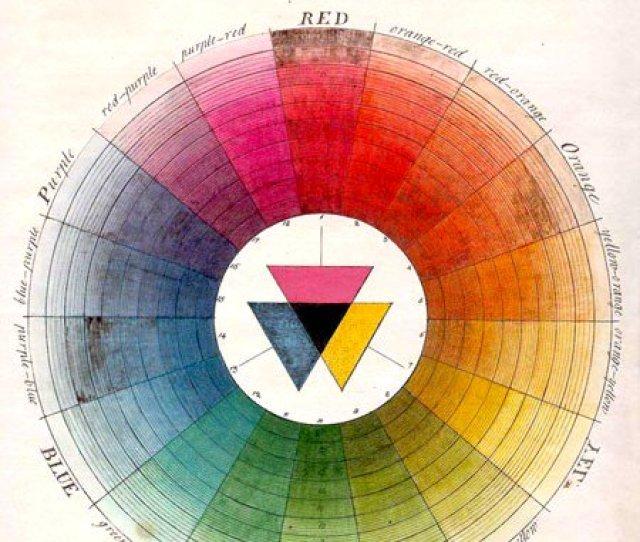 Kim Kowal Arcand On Twitter Public Domain Resources On Color Https T Co Wmuzdmfk Wheels Charts Tables Thru History Infoviz Oa