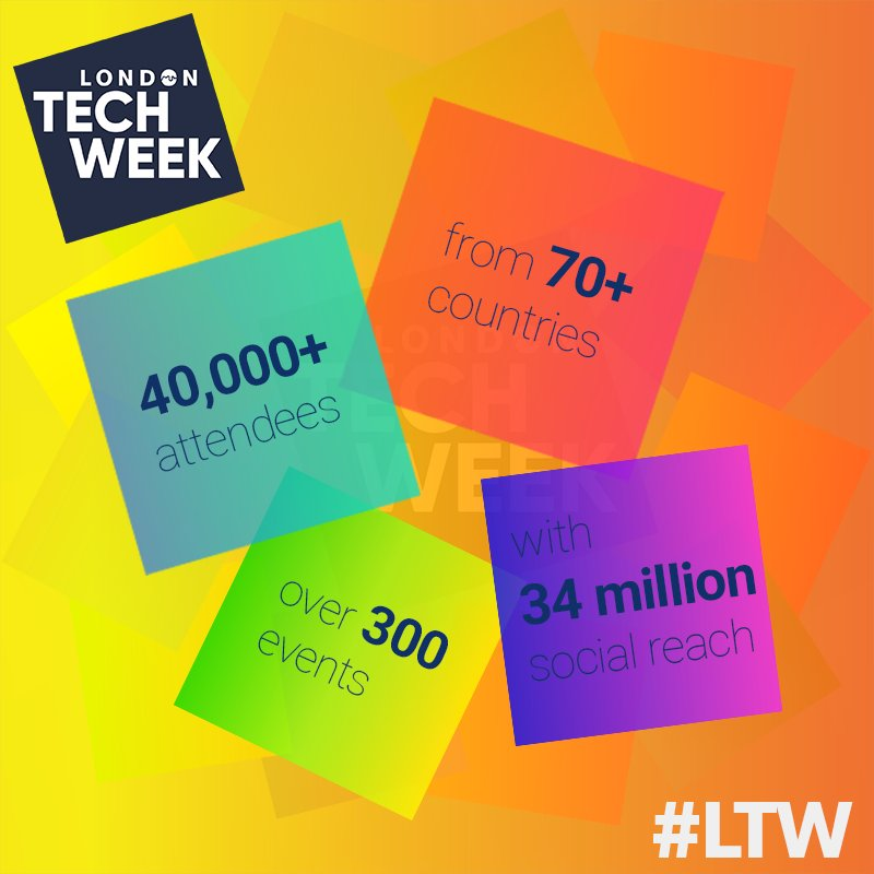 Attend #TechXLR8 - part of @LdnTechWeek and learn about #5G, #ConnectedCars, #IoT and more!