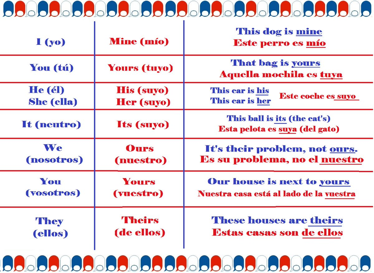 Tamesis English On Twitter Possessivepronouns Los