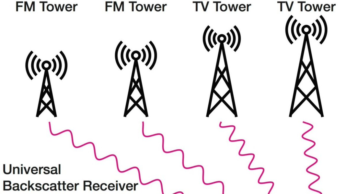 Internet of things (IoT) sensors could connect via ambient