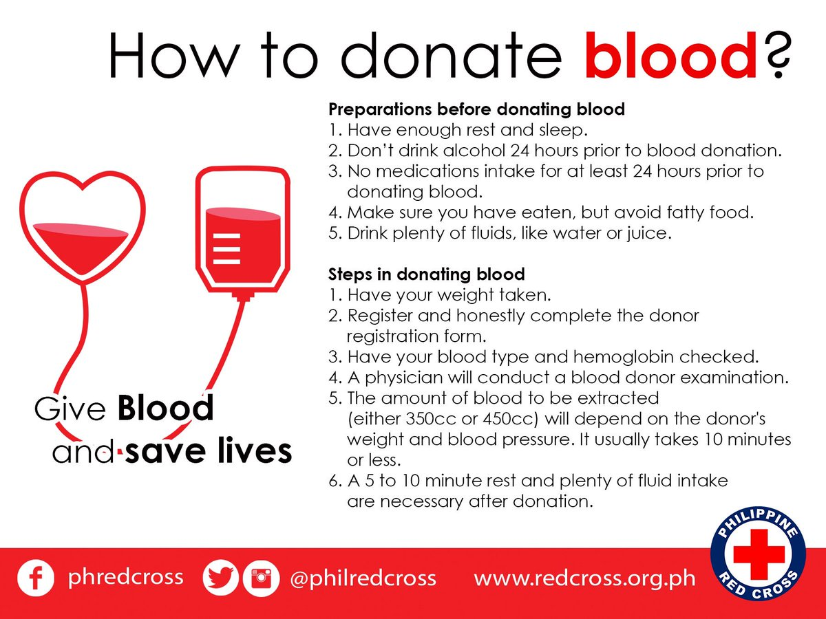 Philippine Red Cross On Twitter What Can You Do If You